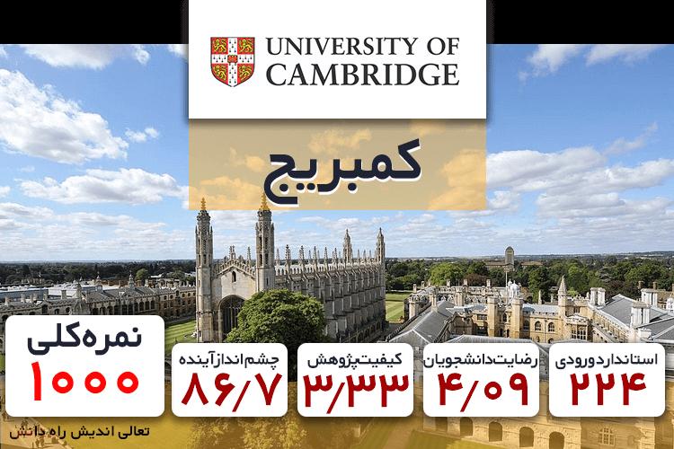 دانشگاه کمبریج انگلستان