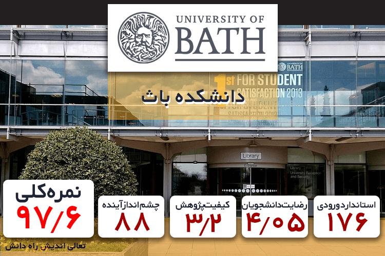 دانشکده باث