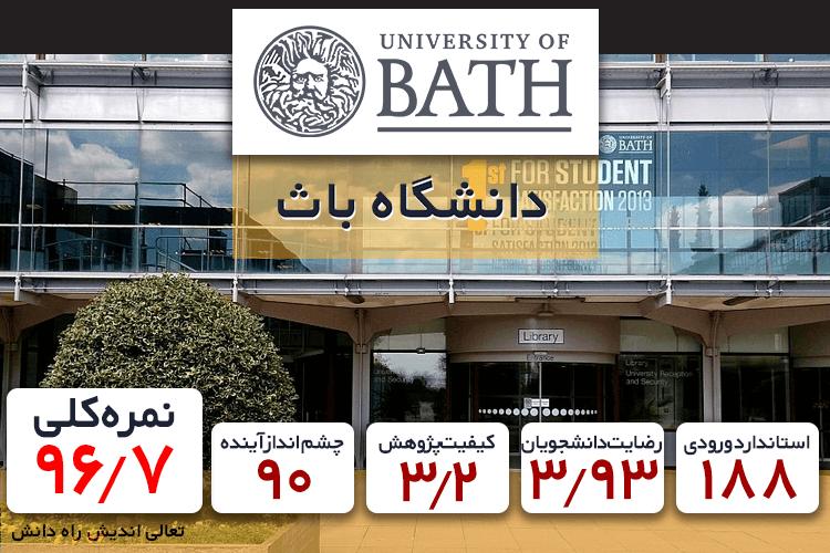 دانشکده اقتصاد دانشگاه باث