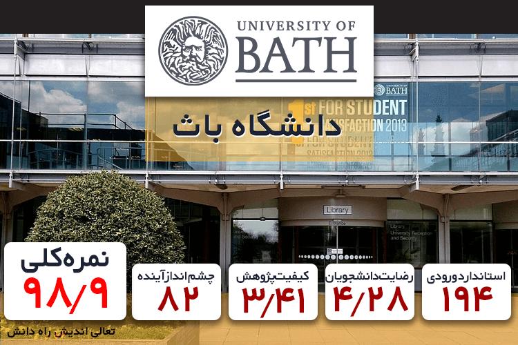 دانشکده روانشناسی دانشگاه باث