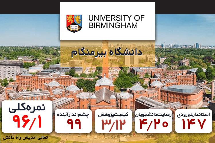 رتبه دانشگاه بیرمنگام در سال 2020