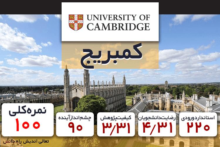 دانشکده حقوق دانشگاه کمبریج انگلستان