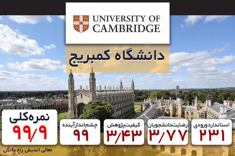 دانشگاه کمبریج رشته پزشکی