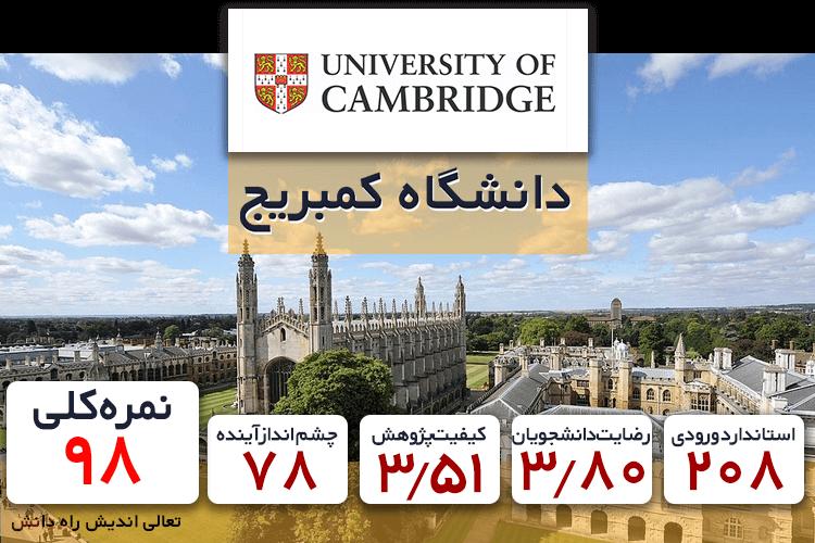 دانشکده روانشناسی دانشگاه کمبریج