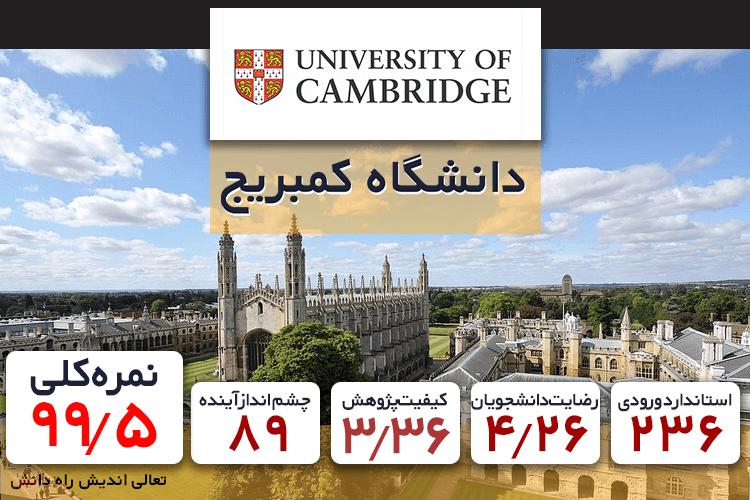 دانشگاه کمبریج دانشکده ریاضی