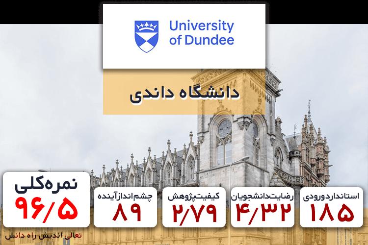 امتیاز دانشکده حقوق دانشگاه داندی