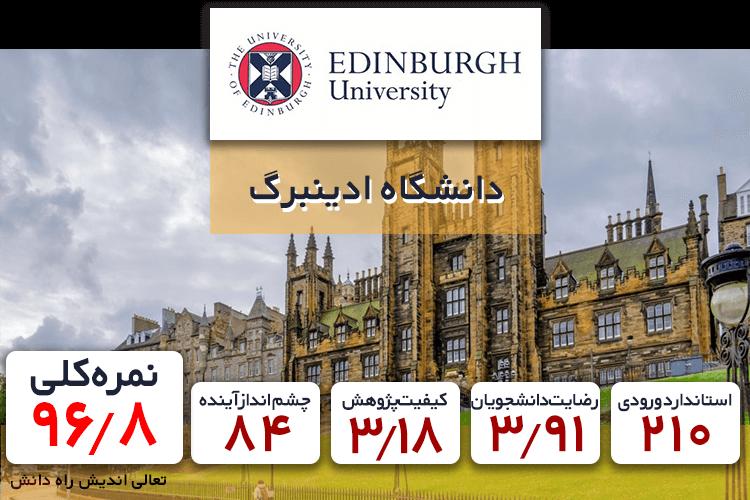 بهترین دانشکده های حقوق انگلستان
