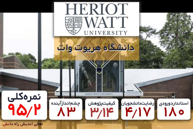 دانشگاه هریوت وات در انگلستان