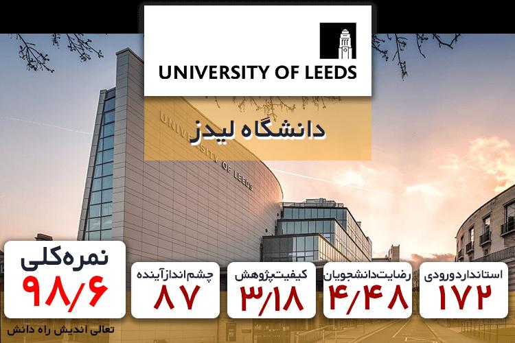 دانشکده اقتصاد دانشگاه لیدز