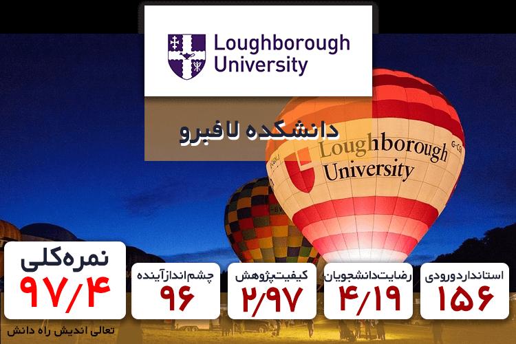 دانشگاه لافبرو انگلستان
