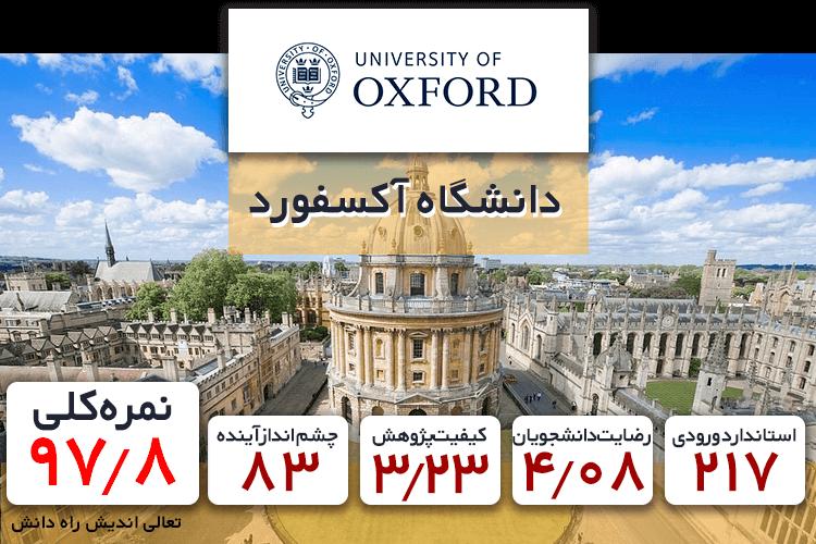 دانشکده حقوق دانشگاه آکسفورد