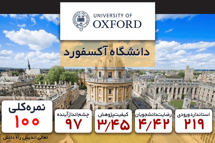 دانشگاه آکسفورد بهترین دانشگاه رشته پزشکی