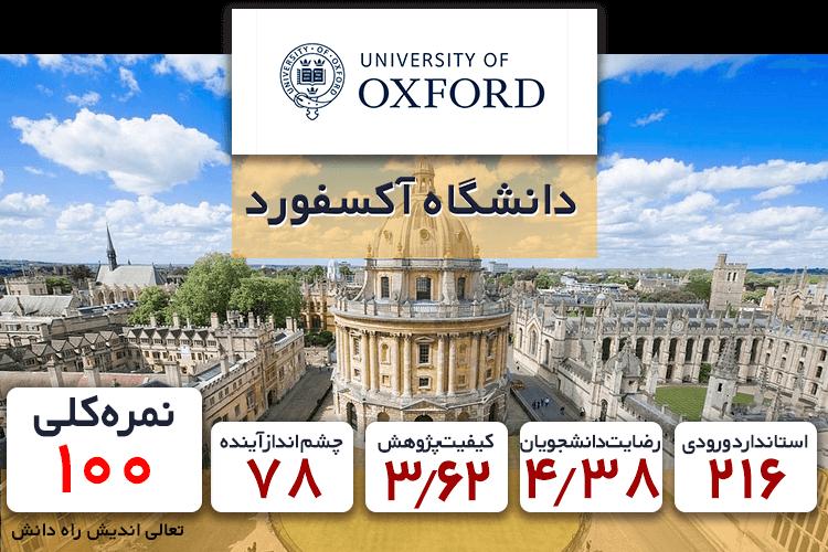 دانشگاه آکسفورد روانشناسی