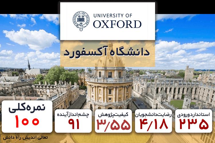 ریاضیات در دانشگاه آکسفورد