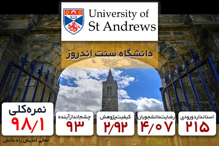 رتبه بندی دانشگاه های اقتصاد انگلستان