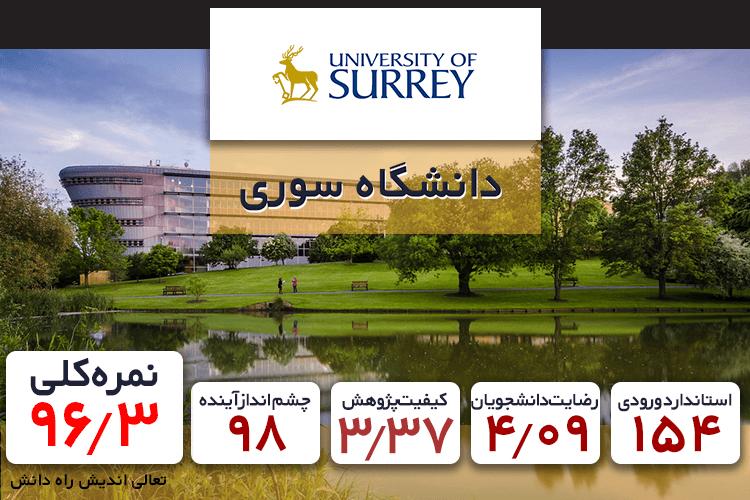 امتیاز دانشگاه سوری