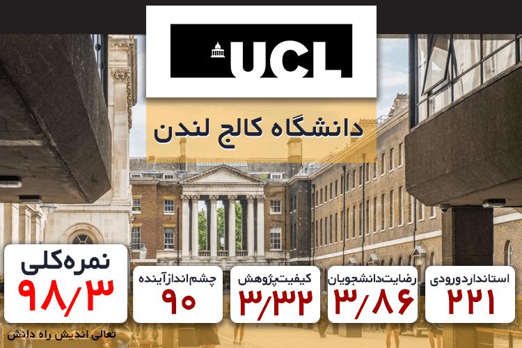 دانشکده حقوق دانشگاه کالج لندن